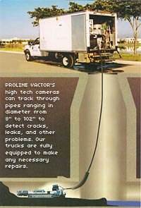 How PROLINE's pipeline video inspection equipment operates